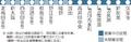 Linemap of West Japan Railway Company Osakahigashi Line.PNG