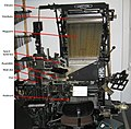 Linotype-vorne-deutsches-museum-annotated.jpg