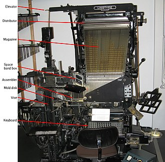 Linotype machine - Linotype machine Model 6, built in 1965 (Deutsches Museum), with major components labeled