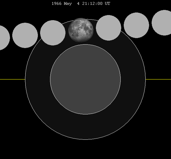 moreover Lisseur Ghd Vapeur also May 1966 Lunar Eclipse besides 65822654 in addition 27361. on eclipse