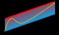 MRF-Ventil Elektromagnet.png