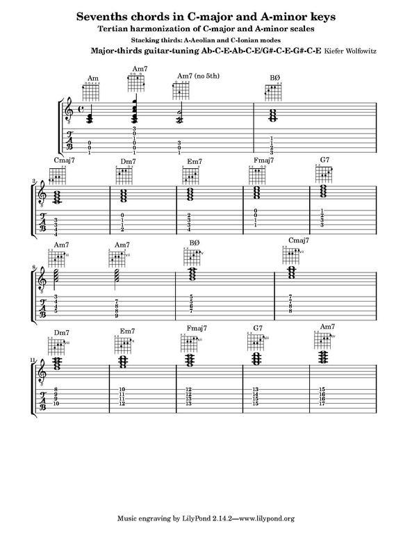File Major Thirds Tuning Guitar Chords 1 Pdf