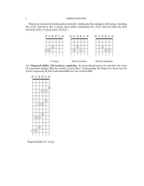 File:Major thirds tuning guitar chords 1.pdf - Wikipedia