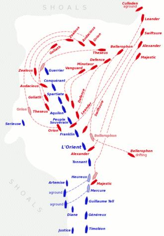 """Piano che illustra una linea di banchi che corrono all'incirca da nord a sud.  Seguendo la direzione del banco c'è una linea di 13 grandi simboli """"nave"""" blu, con due simboli più grandi e quattro più piccoli all'interno di questa linea.  Raggruppati intorno alla testa della linea """"nave"""" sono 14 simboli rossi della nave, con tracce che mostrano i loro movimenti durante l'impegno."""