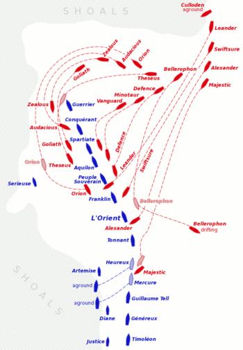 Battle of the Nile  Wikipedia