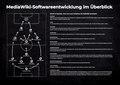 MediaWiki-Softwareentwicklung im Überblick.pdf