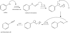 Nitrosonium - Reaction of nitrosonium with aniline to form a diazonium salt.