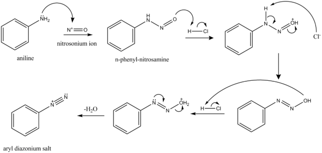File:Nitrosonium ion with amine reaction png - Wikimedia Commons