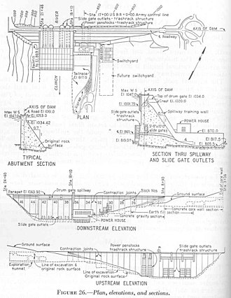 Norris Dam - Design plan for Norris Dam, c. 1933