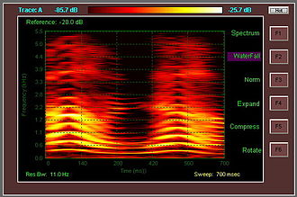 """Acoustics - Spectrogram of a young girl saying """"oh, no"""""""