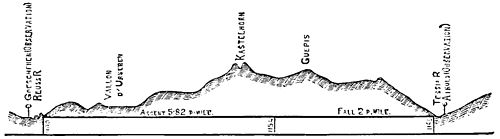 PSM V17 D547 Profile of the gotthard tunnel.jpg