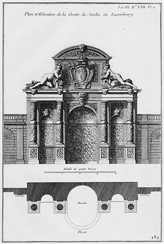 Medici Fountain - Architectural drawings of the fountain from Blondel's Architecture françoise, vol. 2 (1752)