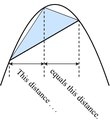 Parabola-and-inscribed triangle.png