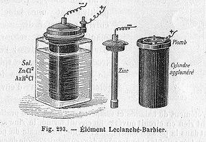 history of electrochemistry wikipedia