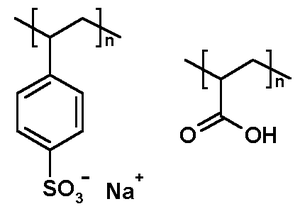 Polyelectrolyte - Chemical structures of two synthetic polyelectrolytes, as examples. To the left is poly(sodium styrene sulfonate) (PSS), and to the right is polyacrylic acid (PAA). Both are negatively charged polyelectrolytes when dissociated. PSS is a 'strong' polyelectrolyte (fully charged in solution), whereas PAA is 'weak' (partially charged).