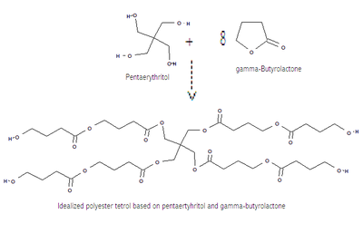 Idealized polyester tetrol based on pentaerythritol and gamma-butyrolactone