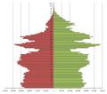PopulationPyramideDonetskOblast1989.PNG