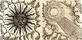 Prodigiorvm ac ostentorvm chronicon - quae praeter naturae ordinem, motum, et operationem, et in svperioribus and his inferioribus mundi regionibus, ab exordio mundi usque ad haec nostra tempora, (14784145925).jpg
