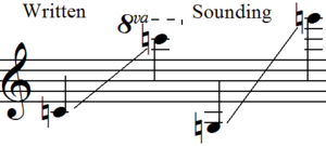 Alto flute - Image: Range Alto flute