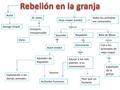 Rebelion en la Granja 2013.pdf