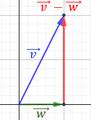Representación geométrica de la resta de dos vectores del plano real.png