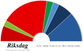 Riksdag-elections-1998.png