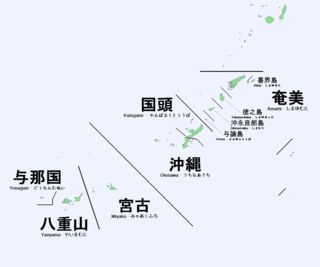 Ryukyuan languages language family