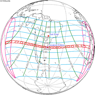 3 december solar eclipse astrology