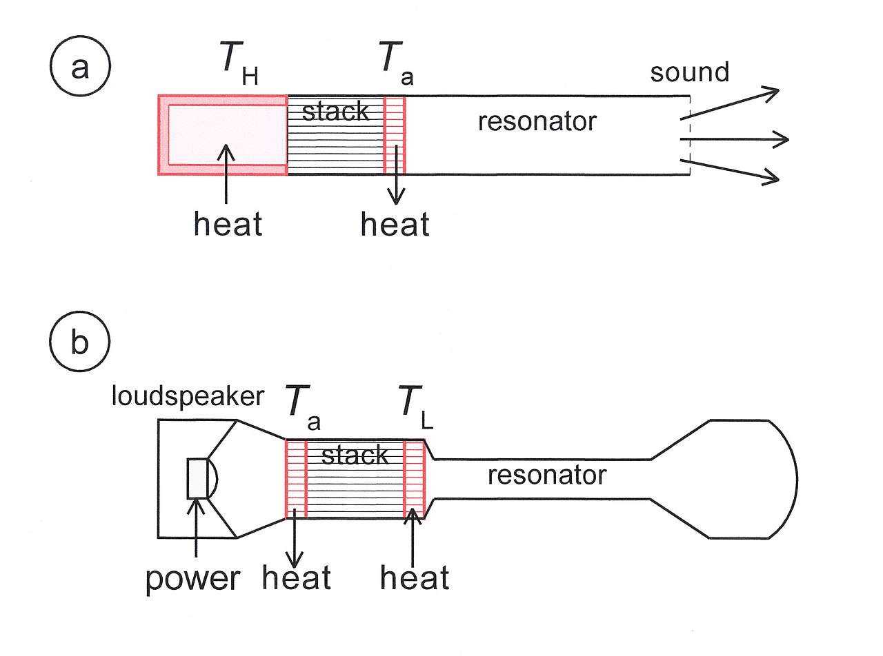 File Schematic Diagram Standing Wave Systems Jpg
