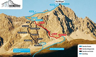 Piz Mitgel - Routes to the summit