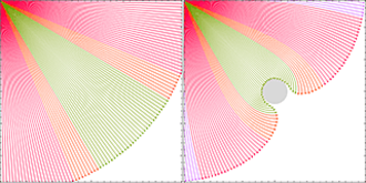 Shapiro time delay - Left: unperturbed lightrays in a flat spacetime, right: shapiro-delayed and deflected lightrays in the vicinity of a gravitating mass (click to start the animation)