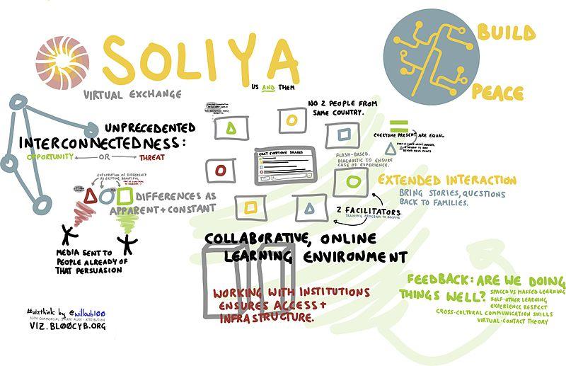 File:Soliya (13667422305).jpg