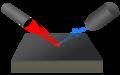 Spectrométrie photoélectronique par rayons X.png