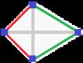 Sphenoid diagram.png