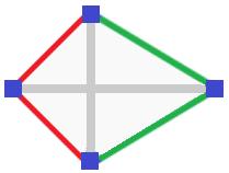 Sphenoid diagram
