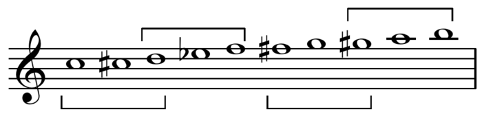 "Unordered sets from the second of Stockhausen's Klavierstucke I-IV Play (help*info) which, ""retained only the rudiments of the 12-note series."" Stockhausen - Klavierstucke I-IV 2 series.png"
