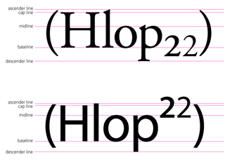 "Subscript and superscript - Example of subscript and superscript. In each example the first ""2"" is professionally designed, and is included as part of the glyph set; the second ""2"" is a manual approximation using a small version of the standard ""2."" The visual weight of the first ""2"" matches the other characters better. (The top typeface is Adobe Garamond Pro; the size of the subscript is about 62% of the original characters, dropped below the baseline by about 16%. The second typeface is Myriad Pro; the superscript is about 60% of the original characters, raised by about 44% above the baseline.)"