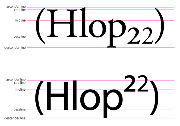 "Example of subscript and superscript. In each example the first ""2"" is professionally designed, and is included as part of the glyph set; the second ""2"" is a manual approximation using a small version of the standard ""2."" The visual weight of the first ""2"" matches the other characters better. (The top typeface is Adobe Garamond Pro; the size of the subscript is about 62% of the original characters, dropped below the baseline by about 16%. The second typeface is Myriad Pro; the superscript is about 60% of the original characters, raised by about 44% above the baseline.) Subscript superscript expert.png"