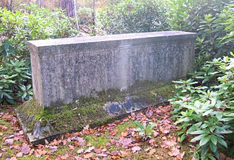 Syed Ameer Ali - Syed Ameer Ali's grave in Brookwood Cemetery