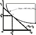 TE-Utility-Optimization.png