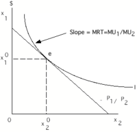 Transportation Economics/Utility - Wikibooks, open books for an ...