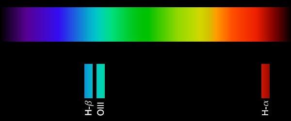 UHC filter spectrum