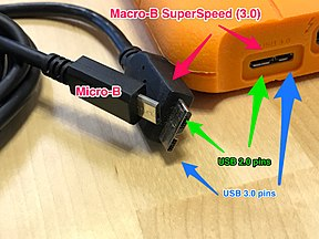 USB Micro-B USB 2.0 vs USB Micro-B SuperSpeed (USB 3.0)