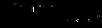 N,N-Diisopropylethylamine - The use of Hünig's base for alkylating secondary amines