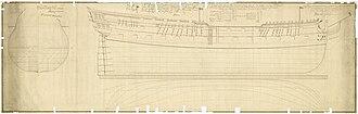 HMS Vanguard (1787) - Image: Vanguard pl