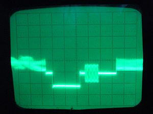 Analog television - Portion of a PAL video signal. From left to right: end of a video scan line, front porch, horizontal sync pulse, back porch with color burst, and beginning of next line