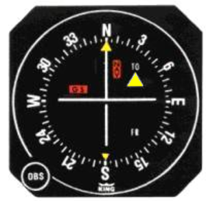 Course deviation indicator - A mechanical VOR display