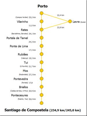 Camino Portugues Karte.Caminho Português Wikipedia