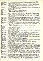 ZEH 1987 Nr. 09 vor 45, DDR, AU, CH, übr. Ausl., Internation. 11.jpg