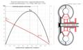 Гидродинамическая передача, простой гидротрансформатор.png